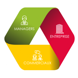entreprise-commerciaux-manager-02