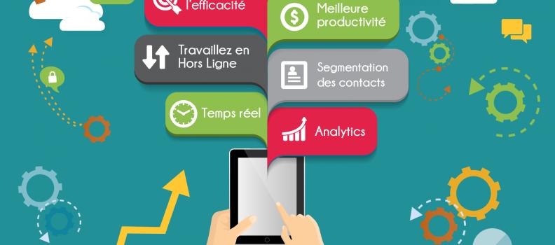 Le développement du CRM mobile et social